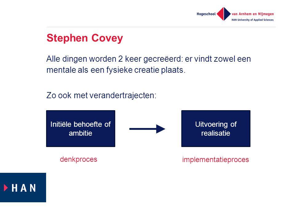 Stephen Covey Alle dingen worden 2 keer gecreëerd: er vindt zowel een mentale als een fysieke creatie plaats. Zo ook met verandertrajecten: