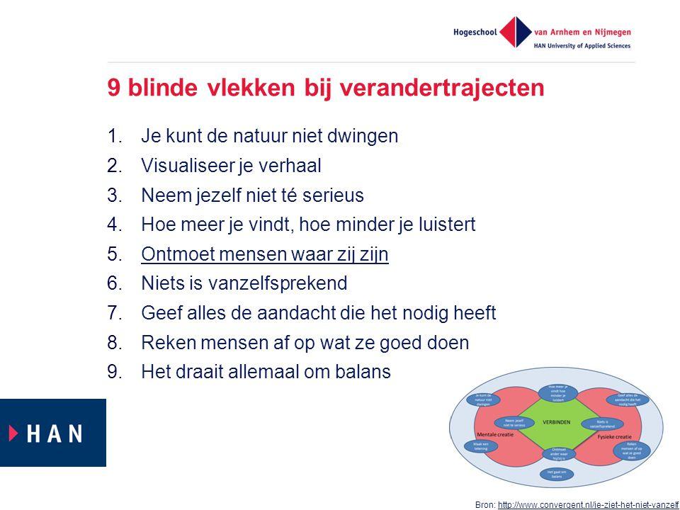 9 blinde vlekken bij verandertrajecten