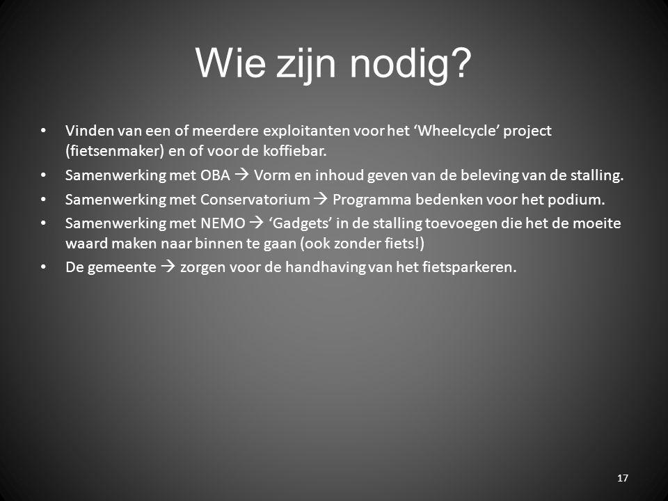 Wie zijn nodig Vinden van een of meerdere exploitanten voor het 'Wheelcycle' project (fietsenmaker) en of voor de koffiebar.