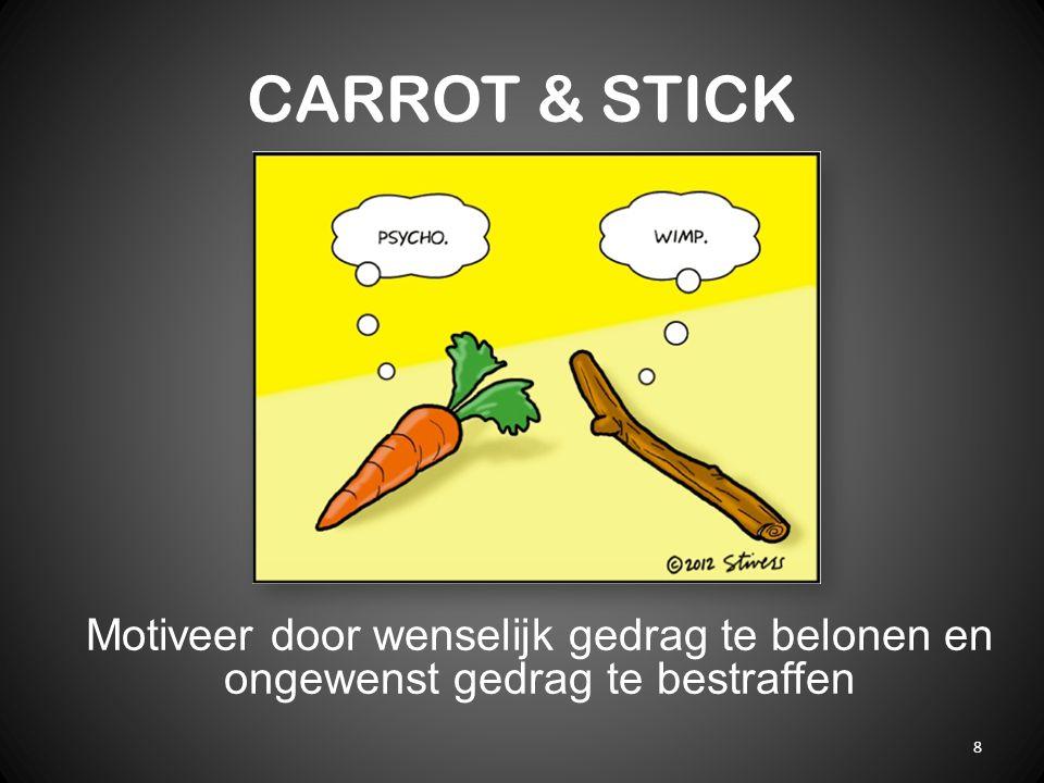 CARROT & STICK Motiveer door wenselijk gedrag te belonen en ongewenst gedrag te bestraffen