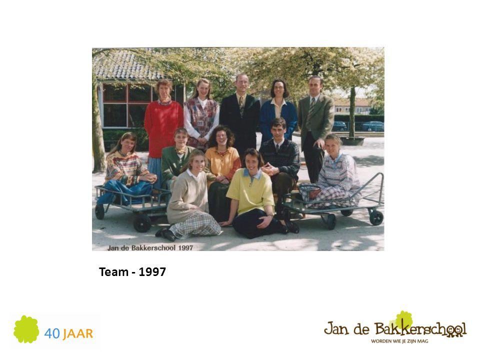 Team - 1997