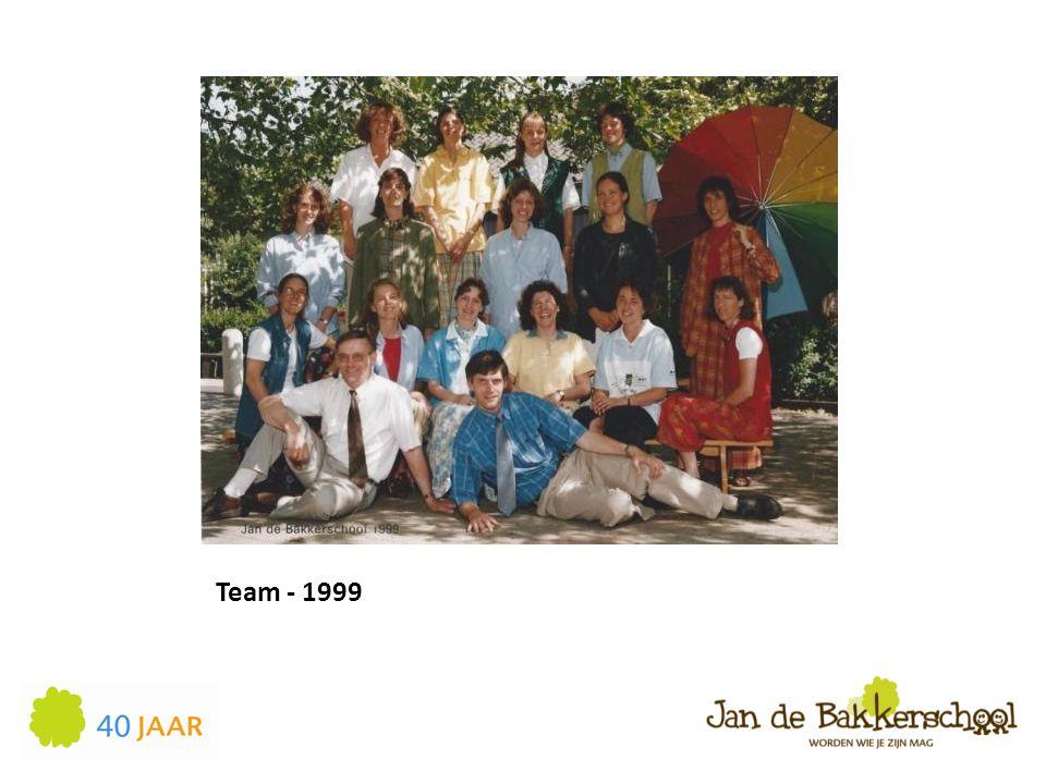Team - 1999