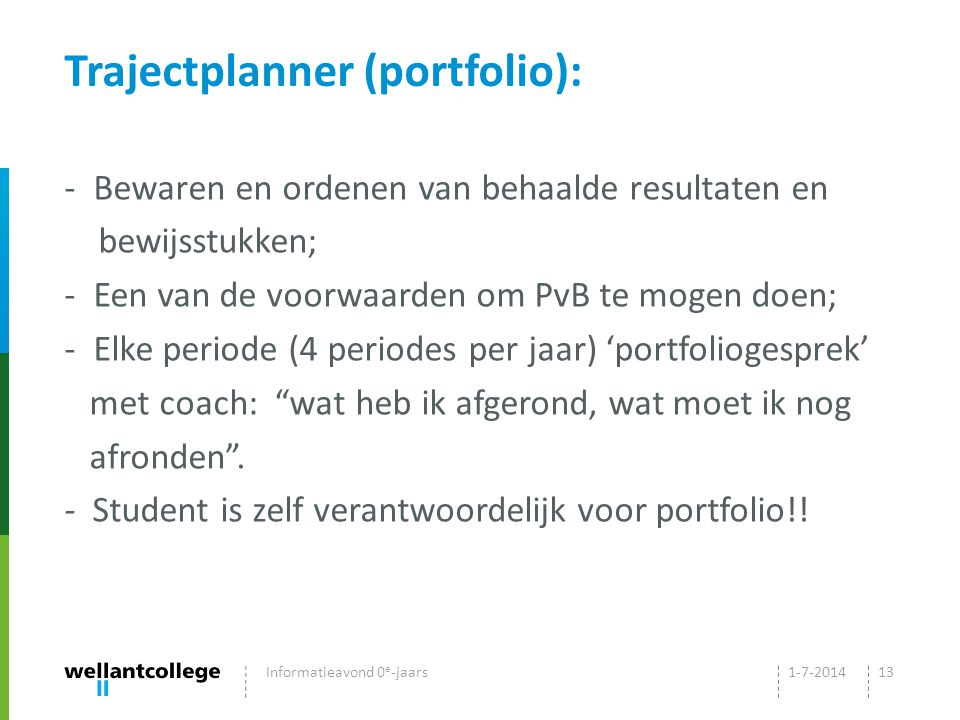 Trajectplanner (portfolio):