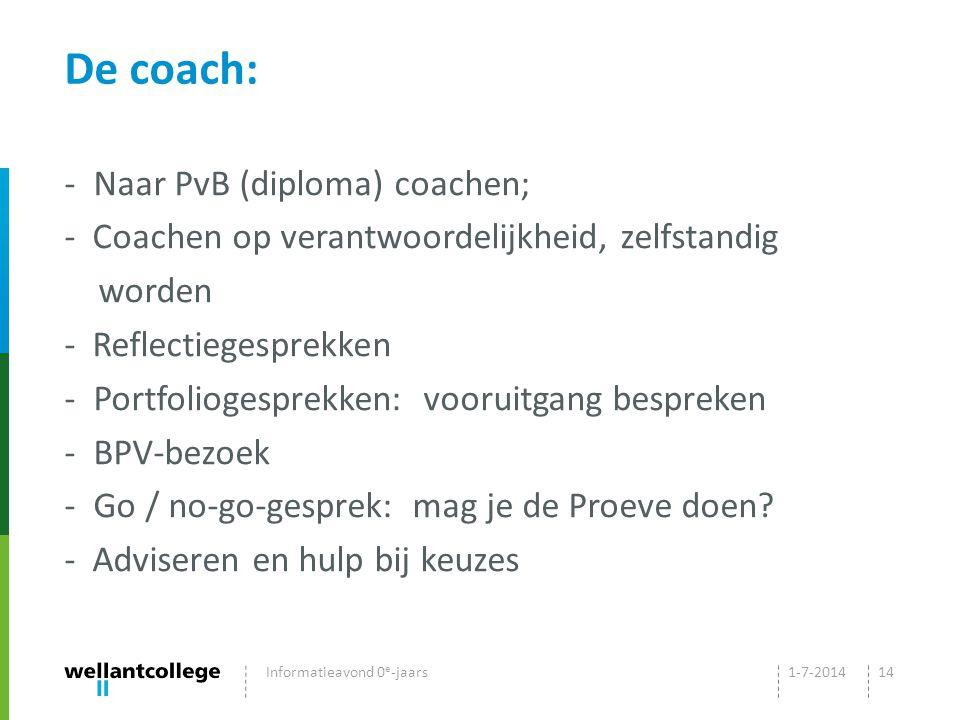 De coach: Naar PvB (diploma) coachen;