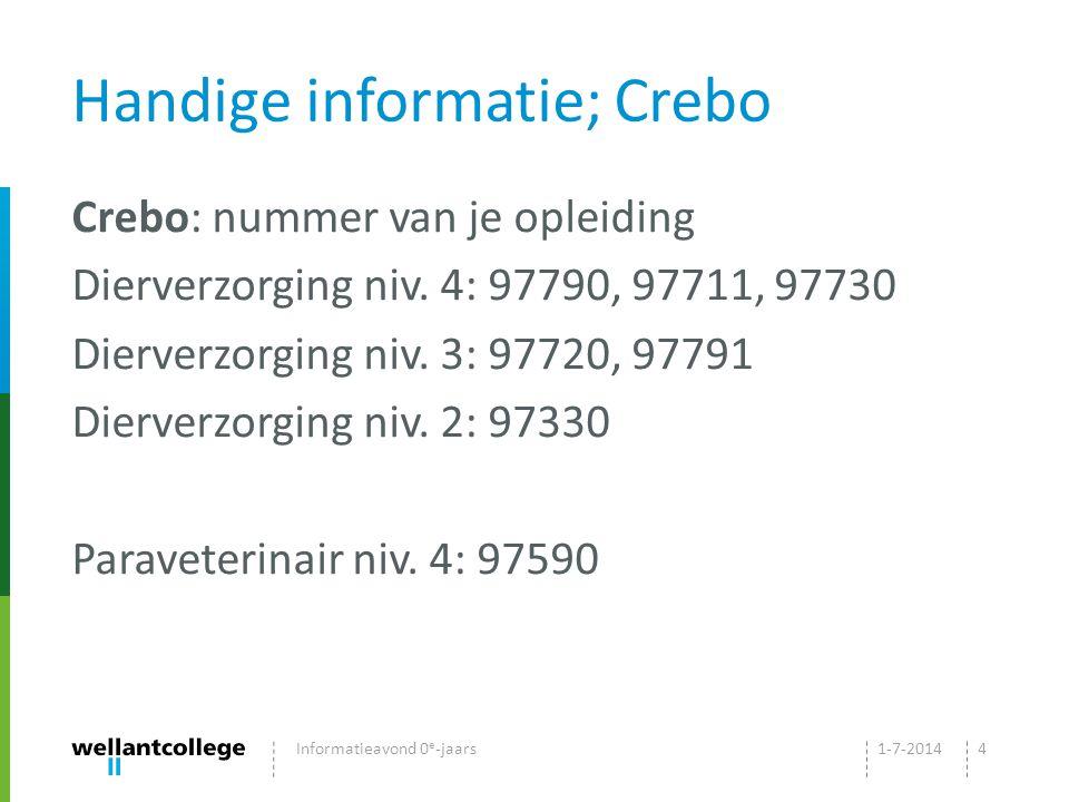 Handige informatie; Crebo