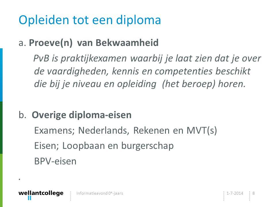 Opleiden tot een diploma