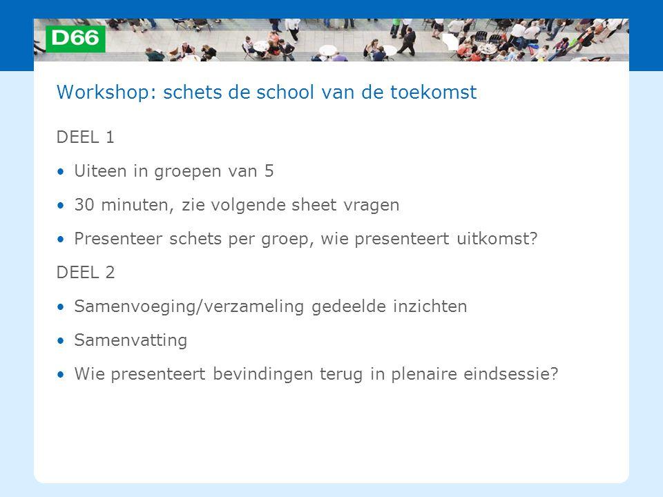 Workshop: schets de school van de toekomst