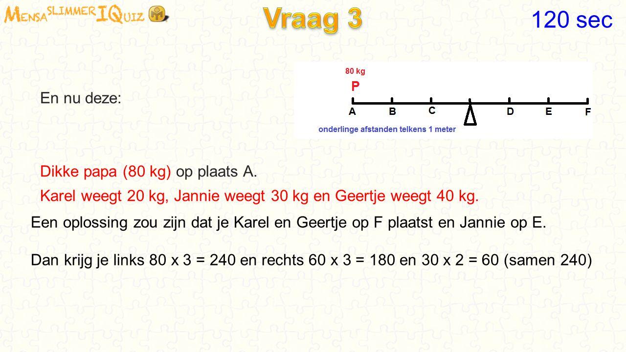 Vraag 3 120 sec. En nu deze: Dikke papa (80 kg) op plaats A. Karel weegt 20 kg, Jannie weegt 30 kg en Geertje weegt 40 kg.