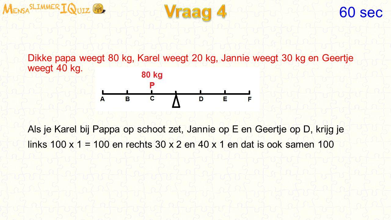 Vraag 4 60 sec. Dikke papa weegt 80 kg, Karel weegt 20 kg, Jannie weegt 30 kg en Geertje weegt 40 kg.