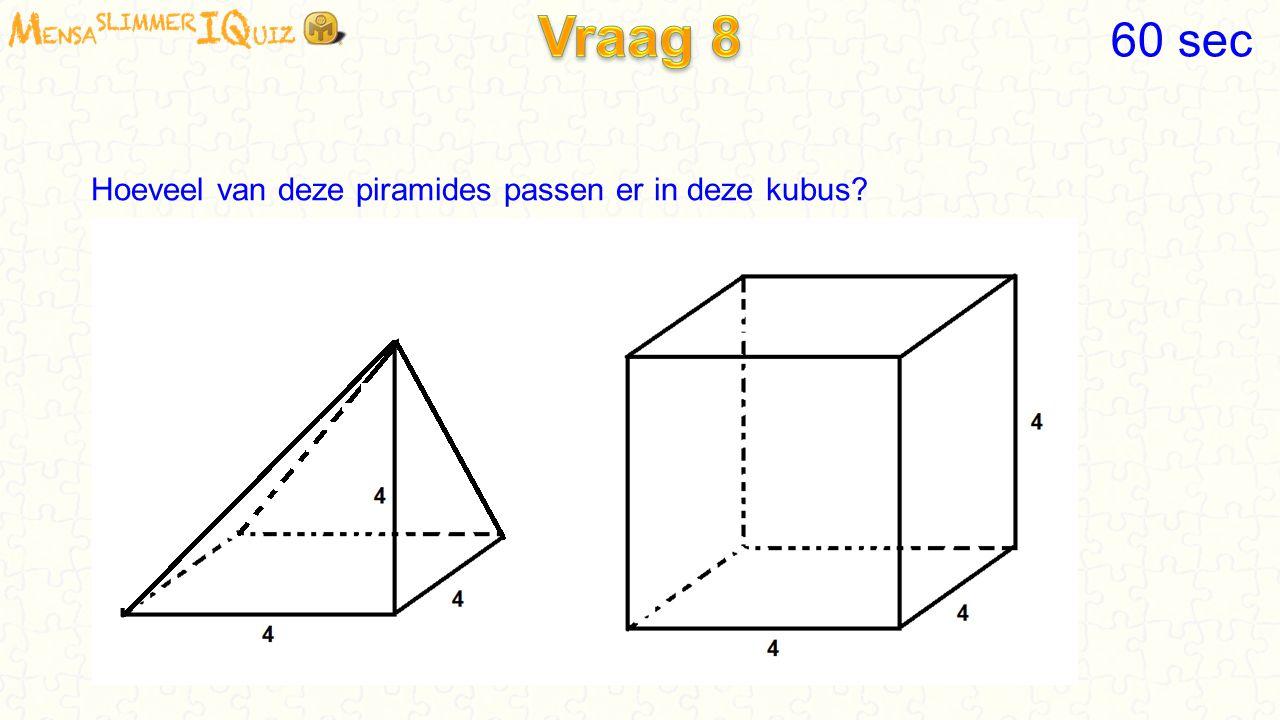 Vraag 8 60 sec Hoeveel van deze piramides passen er in deze kubus