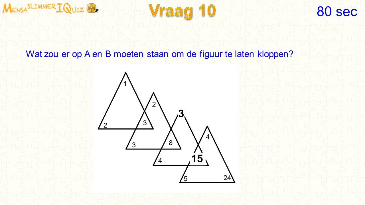 Vraag 10 80 sec Wat zou er op A en B moeten staan om de figuur te laten kloppen