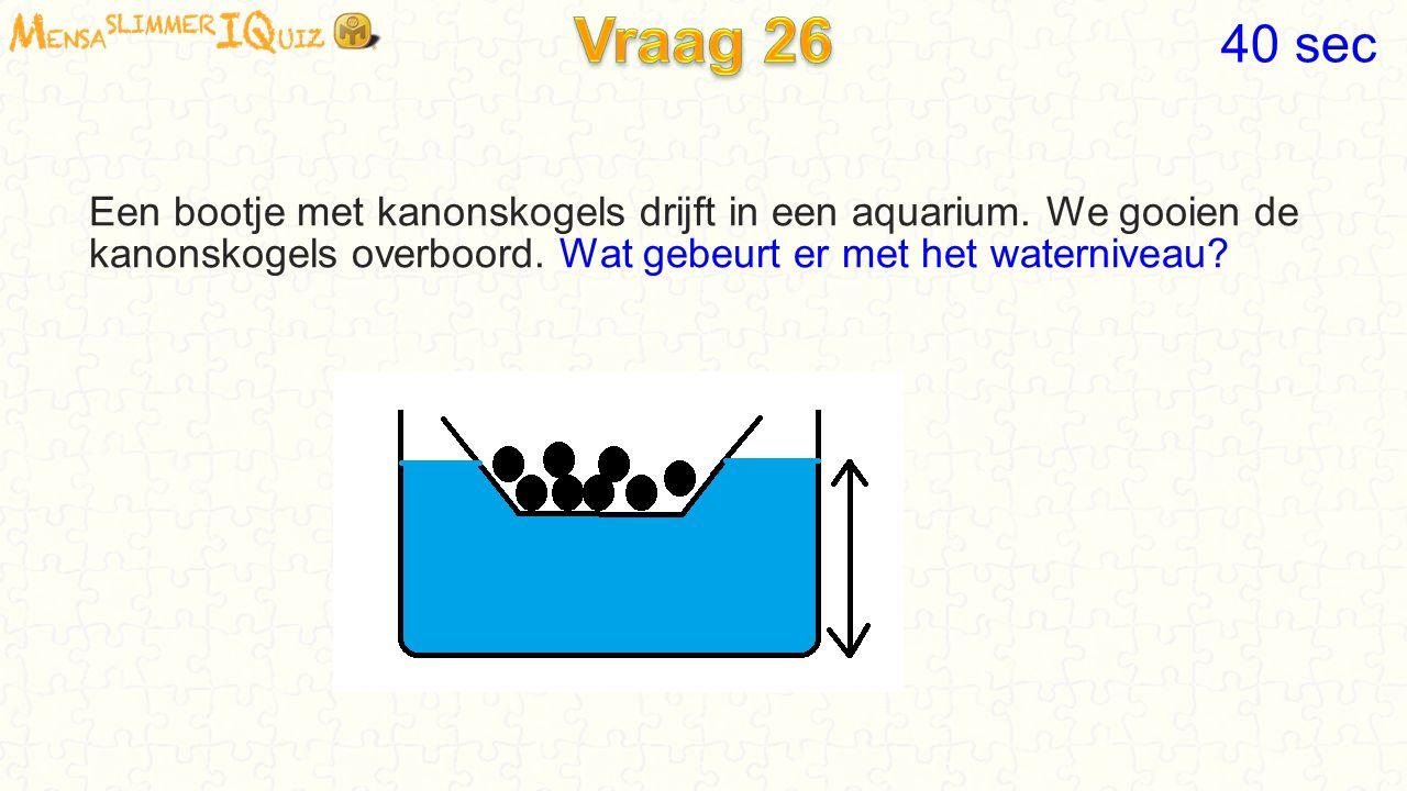 Vraag 26 40 sec. Een bootje met kanonskogels drijft in een aquarium.
