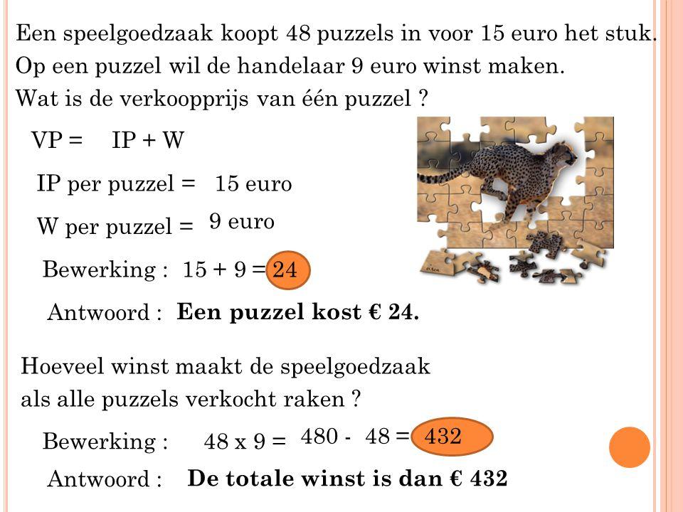 Een speelgoedzaak koopt 48 puzzels in voor 15 euro het stuk