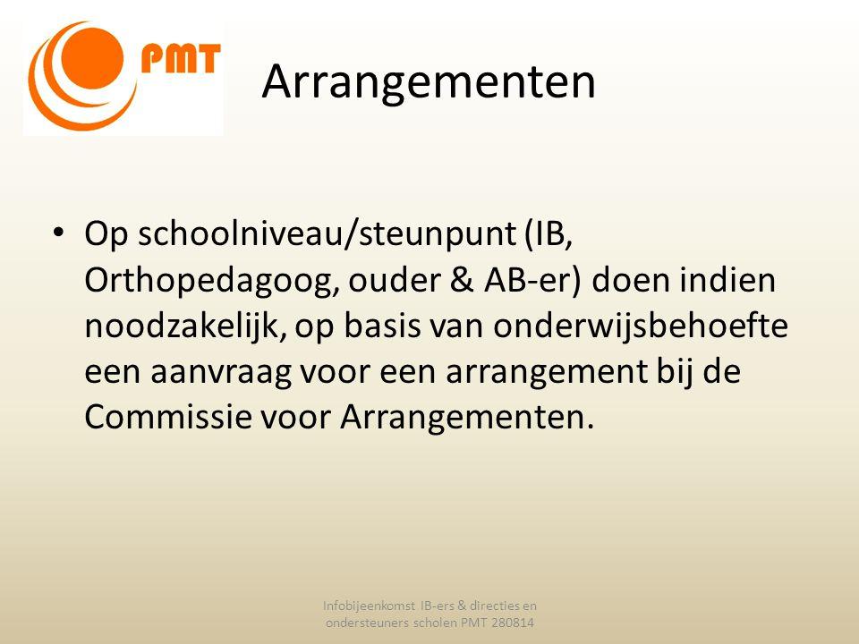 Infobijeenkomst IB-ers & directies en ondersteuners scholen PMT 280814