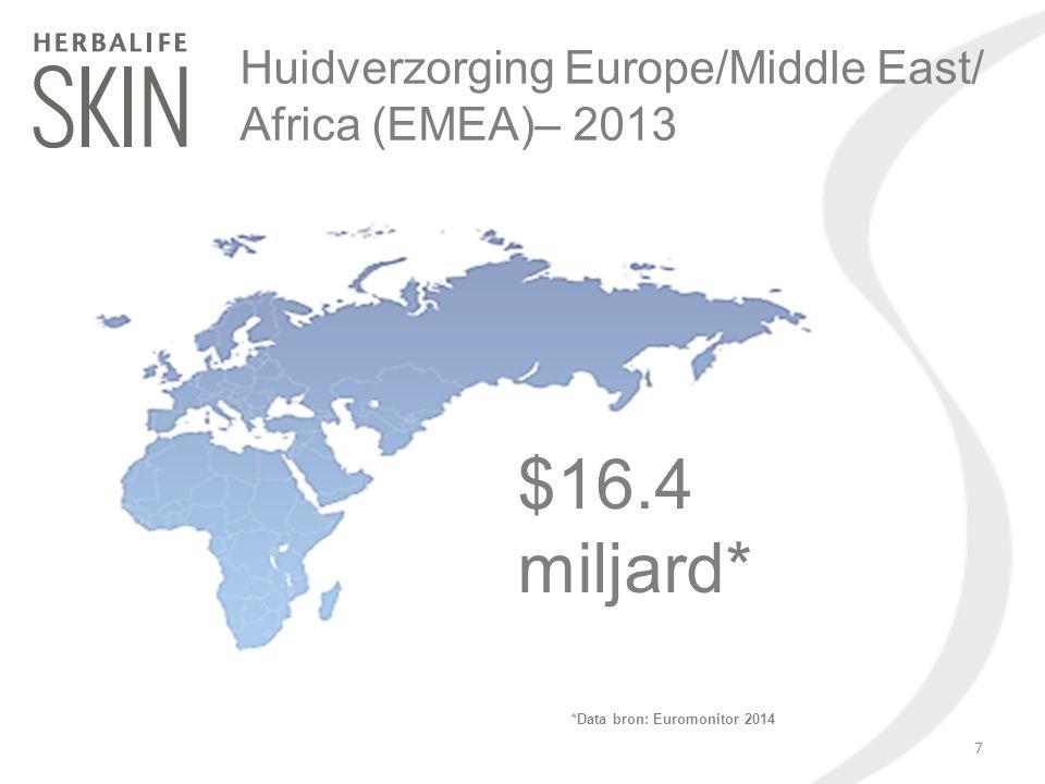 $16.4 miljard* Huidverzorging Europe/Middle East/ Africa (EMEA)– 2013