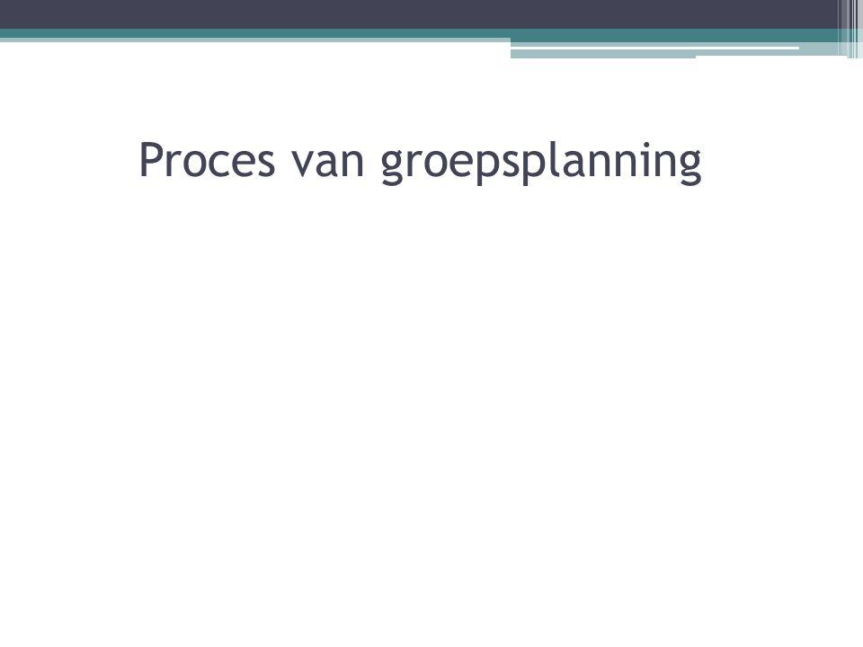 Proces van groepsplanning