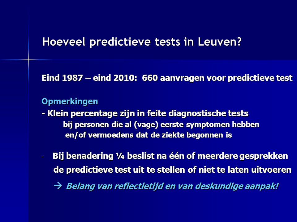 Hoeveel predictieve tests in Leuven