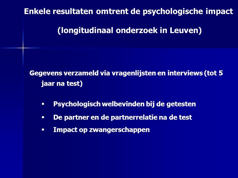 (longitudinaal onderzoek in Leuven)