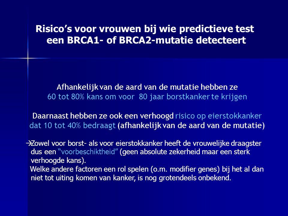 Risico's voor vrouwen bij wie predictieve test