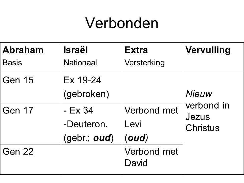 Verbonden Abraham Israël Extra Vervulling Gen 15 Ex 19-24 (gebroken)