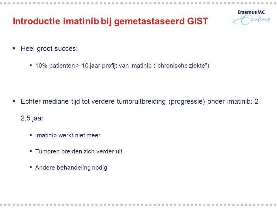 Introductie imatinib bij gemetastaseerd GIST