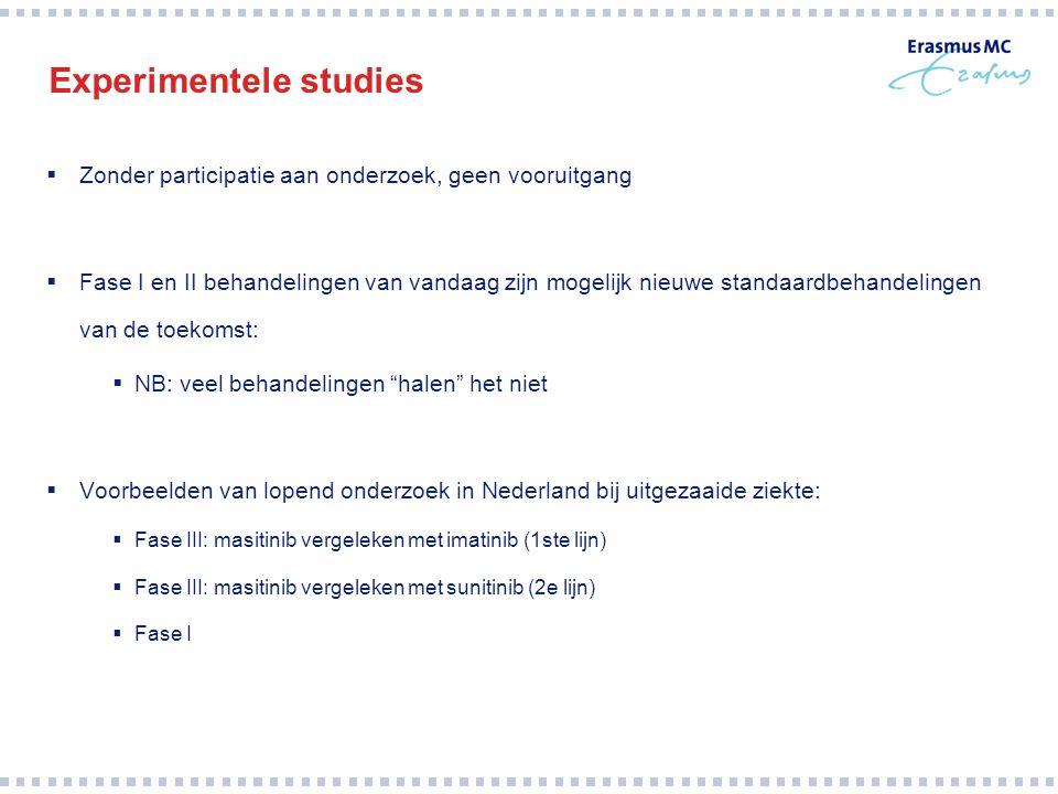 Experimentele studies