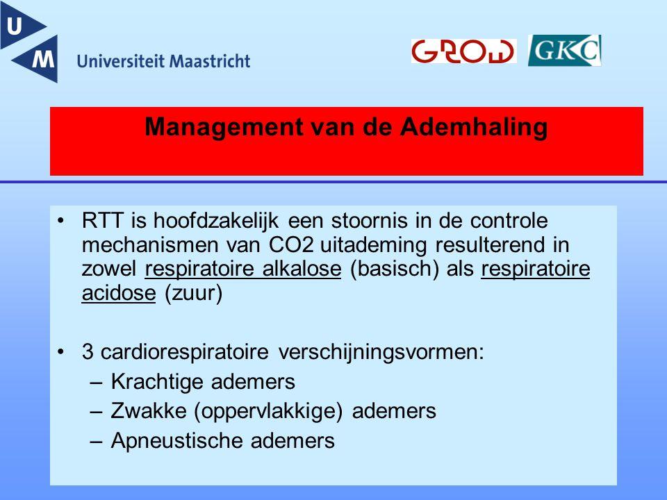 Management van de Ademhaling