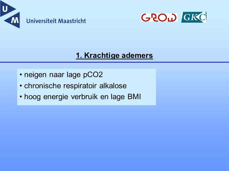 1. Krachtige ademers neigen naar lage pCO2. chronische respiratoir alkalose.