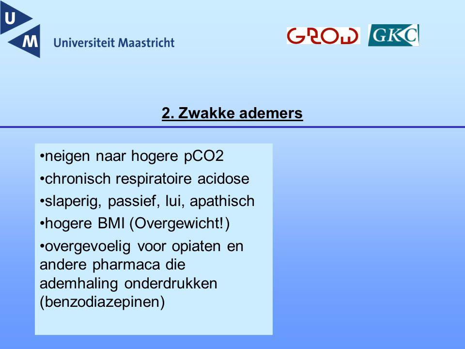2. Zwakke ademers neigen naar hogere pCO2. chronisch respiratoire acidose. slaperig, passief, lui, apathisch.
