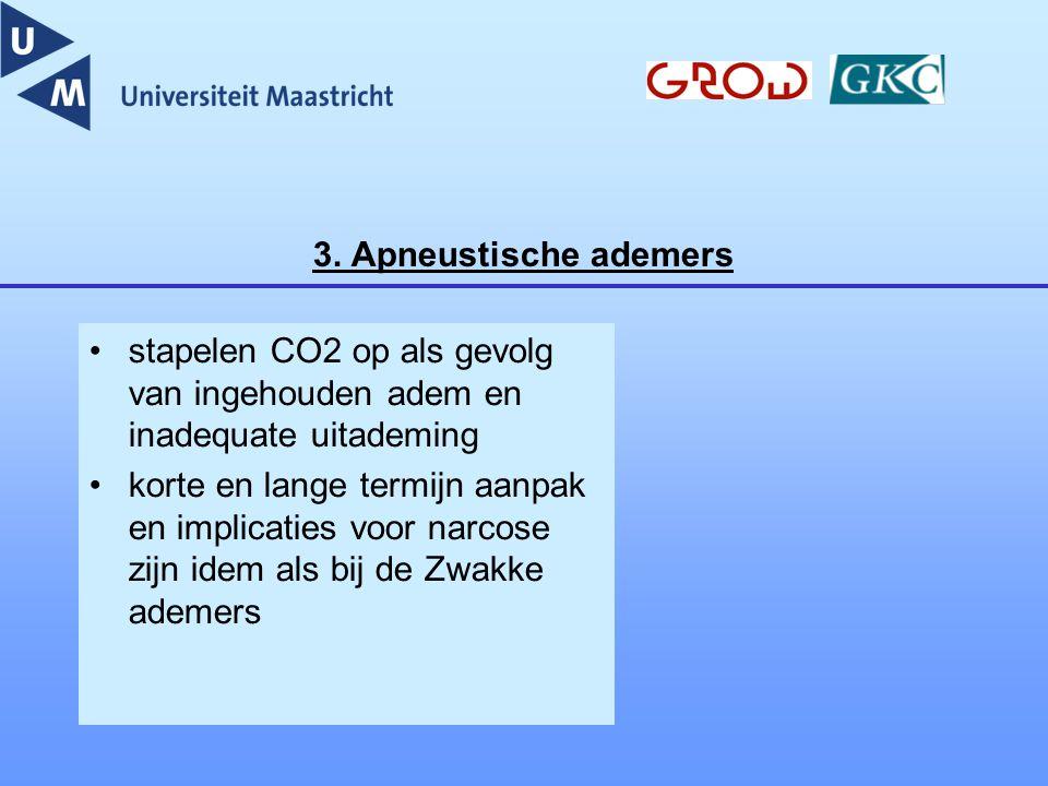 3. Apneustische ademers stapelen CO2 op als gevolg van ingehouden adem en inadequate uitademing.