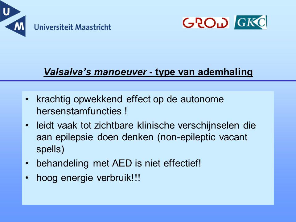 Valsalva's manoeuver - type van ademhaling
