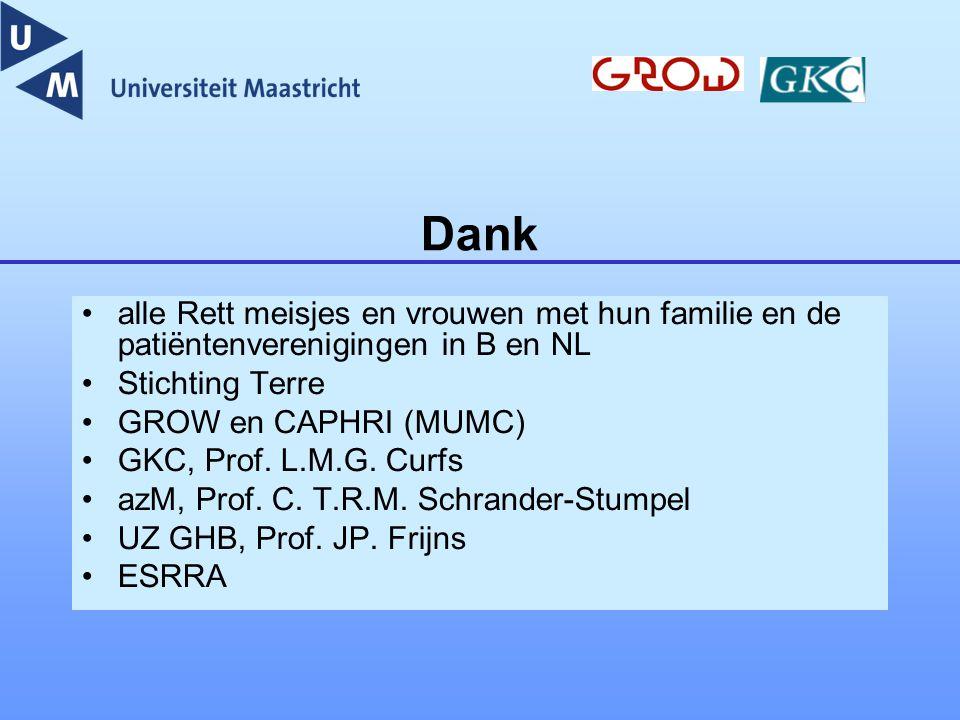 Dank alle Rett meisjes en vrouwen met hun familie en de patiëntenverenigingen in B en NL. Stichting Terre.