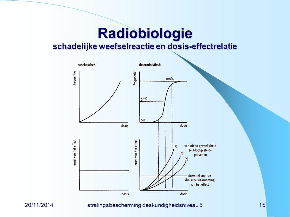 Radiobiologie schadelijke weefselreactie en dosis-effectrelatie