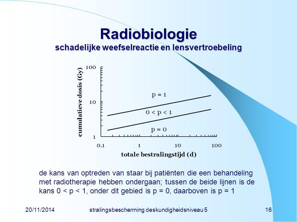 Radiobiologie schadelijke weefselreactie en lensvertroebeling