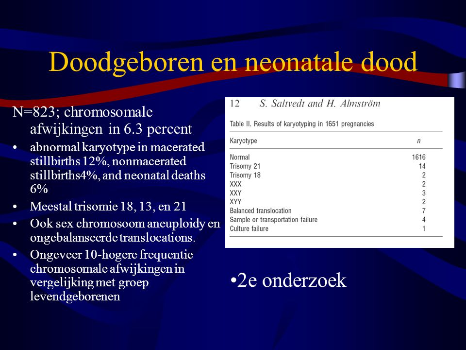 Doodgeboren en neonatale dood