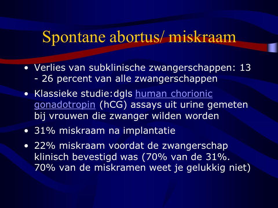 Spontane abortus/ miskraam
