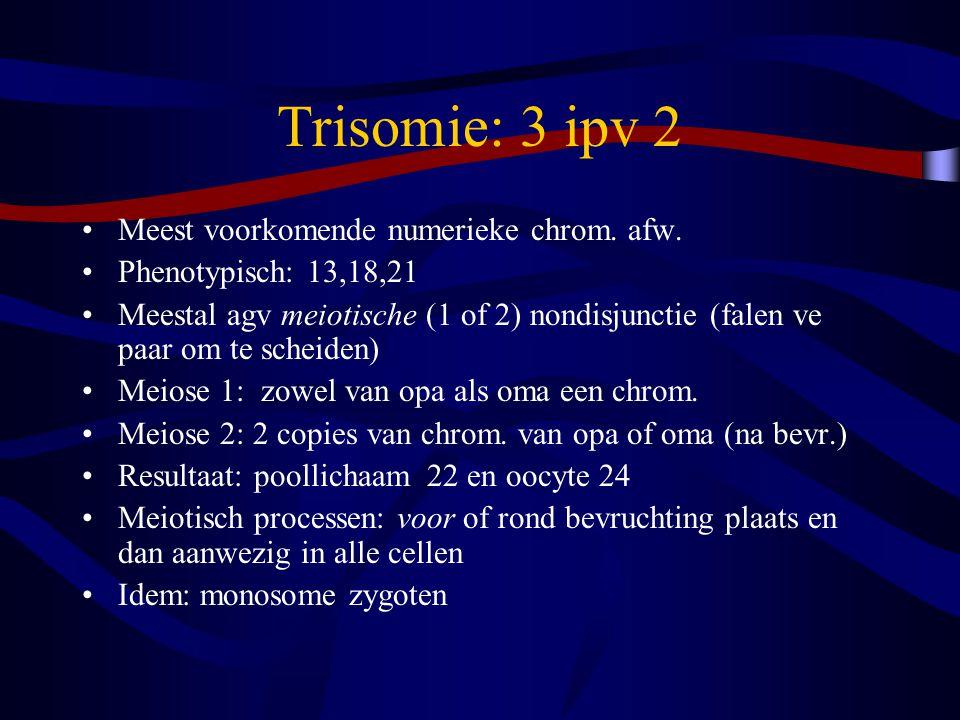 Trisomie: 3 ipv 2 Meest voorkomende numerieke chrom. afw.