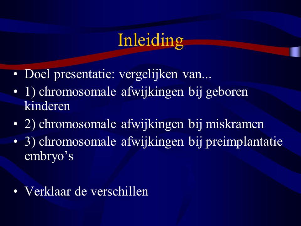 Inleiding Doel presentatie: vergelijken van...