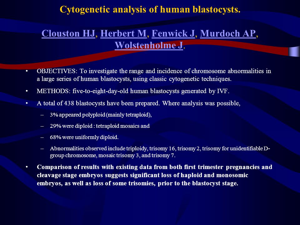 Cytogenetic analysis of human blastocysts