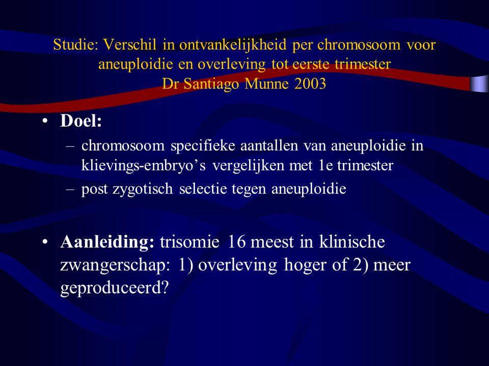 Studie: Verschil in ontvankelijkheid per chromosoom voor aneuploidie en overleving tot eerste trimester Dr Santiago Munne 2003