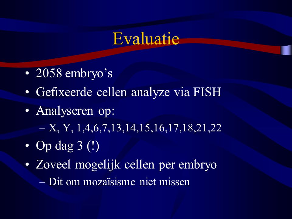 Evaluatie 2058 embryo's Gefixeerde cellen analyze via FISH