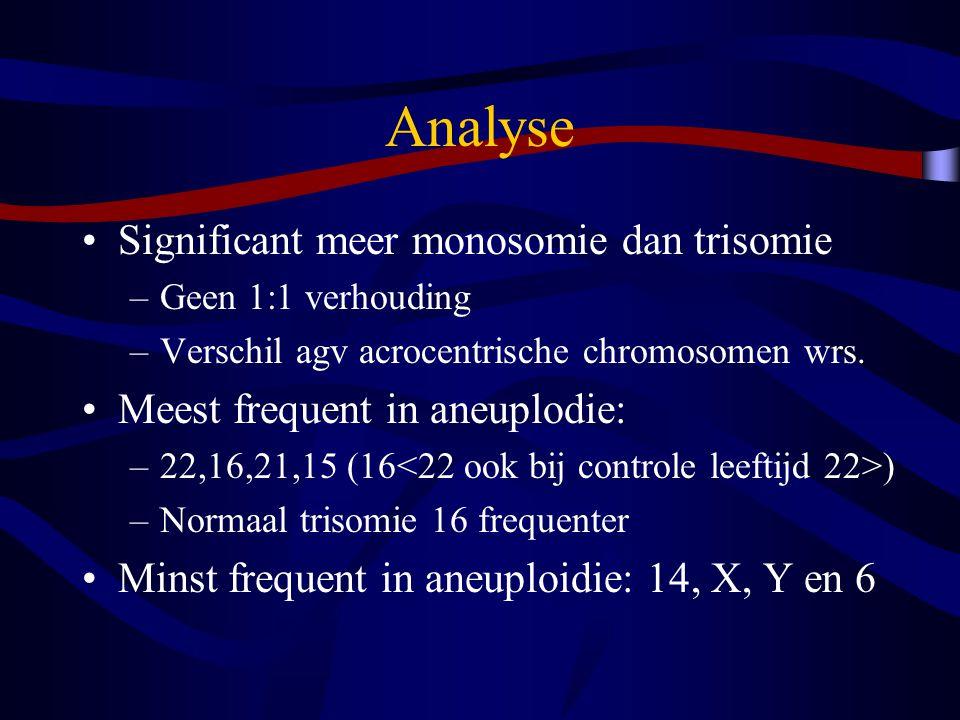 Analyse Significant meer monosomie dan trisomie