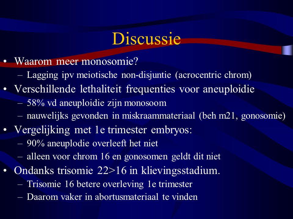 Discussie Waarom meer monosomie