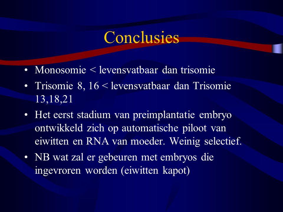 Conclusies Monosomie < levensvatbaar dan trisomie