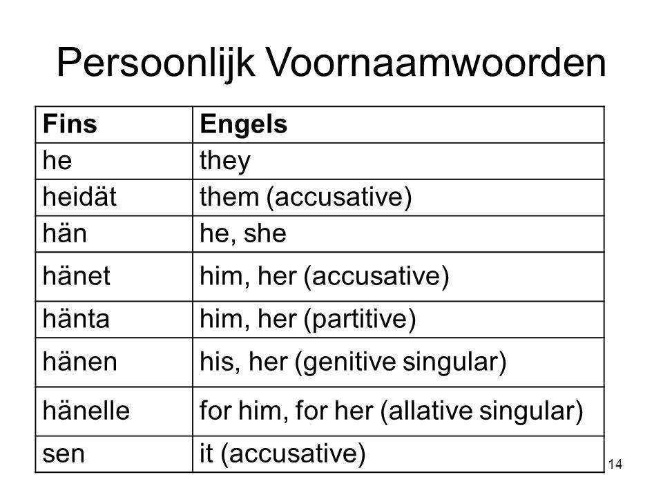 Persoonlijk Voornaamwoorden