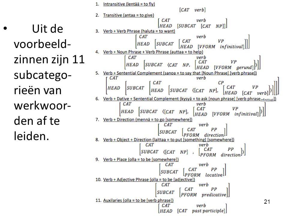 Uit de voorbeeld-zinnen zijn 11 subcatego-rieën van werkwoor-den af te leiden.