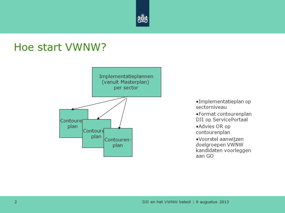 Implementatieplannen