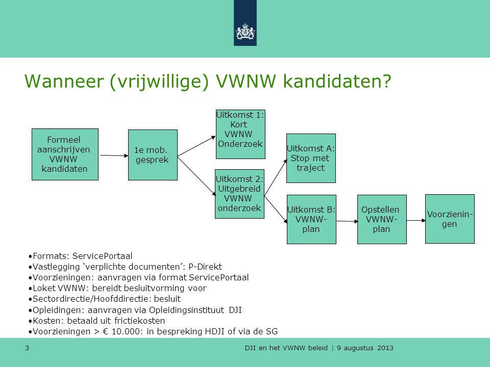 Wanneer (vrijwillige) VWNW kandidaten