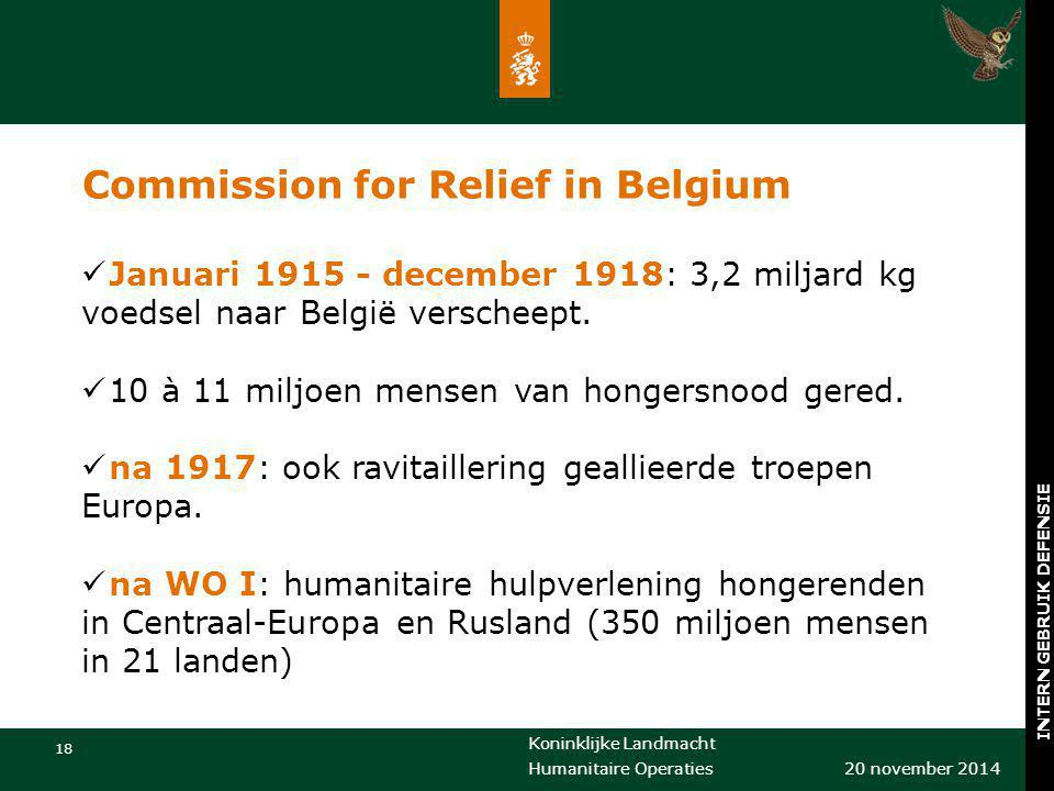 Commission for Relief in Belgium