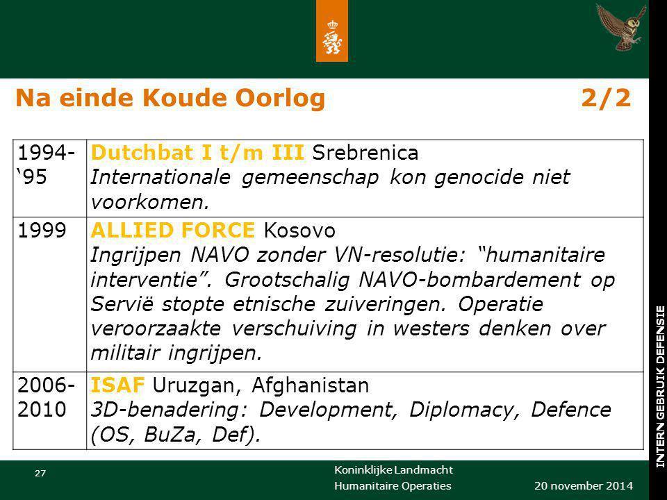 Na einde Koude Oorlog 2/2 1994-'95 Dutchbat I t/m III Srebrenica